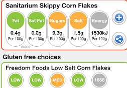 Making life simpler with gluten-free apps
