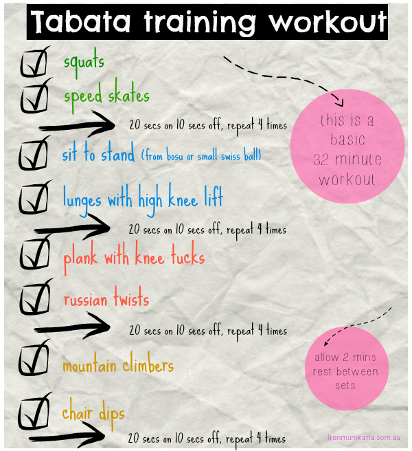 tabata - What is Tabata Training and How Can it Help You?