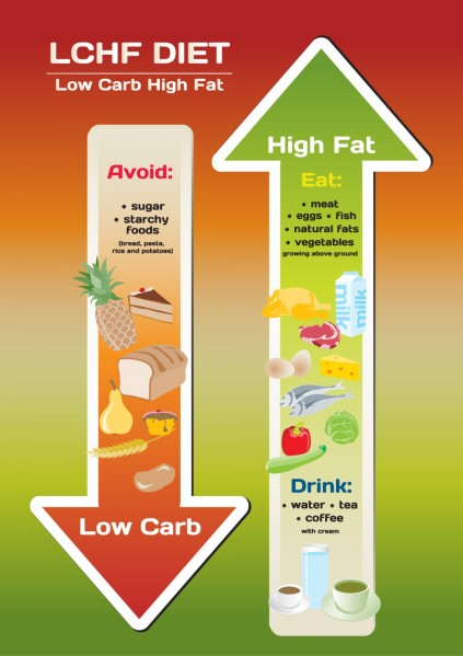 benefits of high carb low fat diet